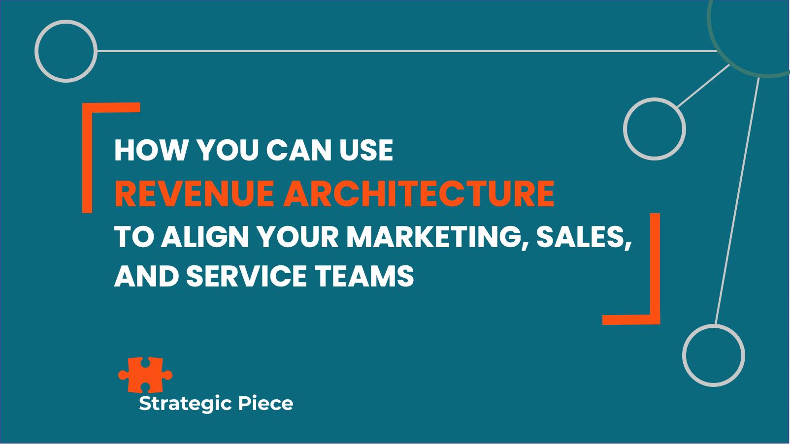 Revenue Architecture to Align Marketing, Sales, & Service
